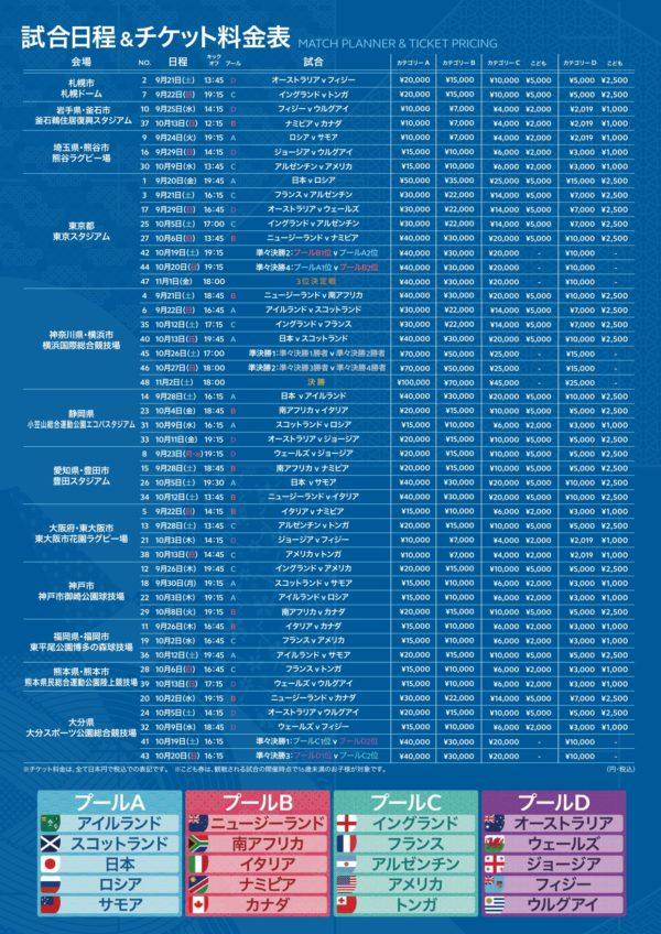 日本開催のラグビーW杯日程や会場、チケット情報まとめ【2019年】1
