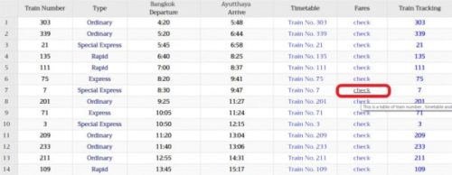 バンコクからアユタヤまでの電車料金