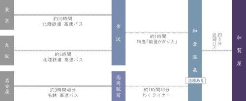 有名な老舗の宿「和倉温泉 加賀谷」の部屋や温泉・食事など13